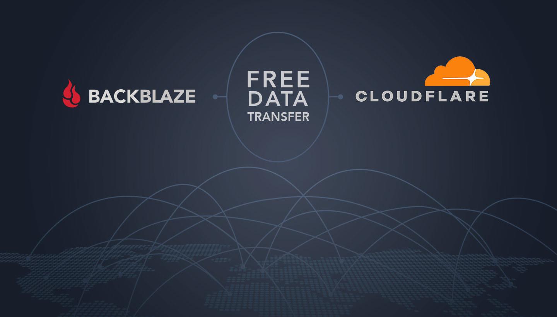 Backblaze宣布与Cloudflare合作,免除掉Backblaze到Cloudflare的流量费用。